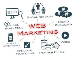 We Know Digital Marketing