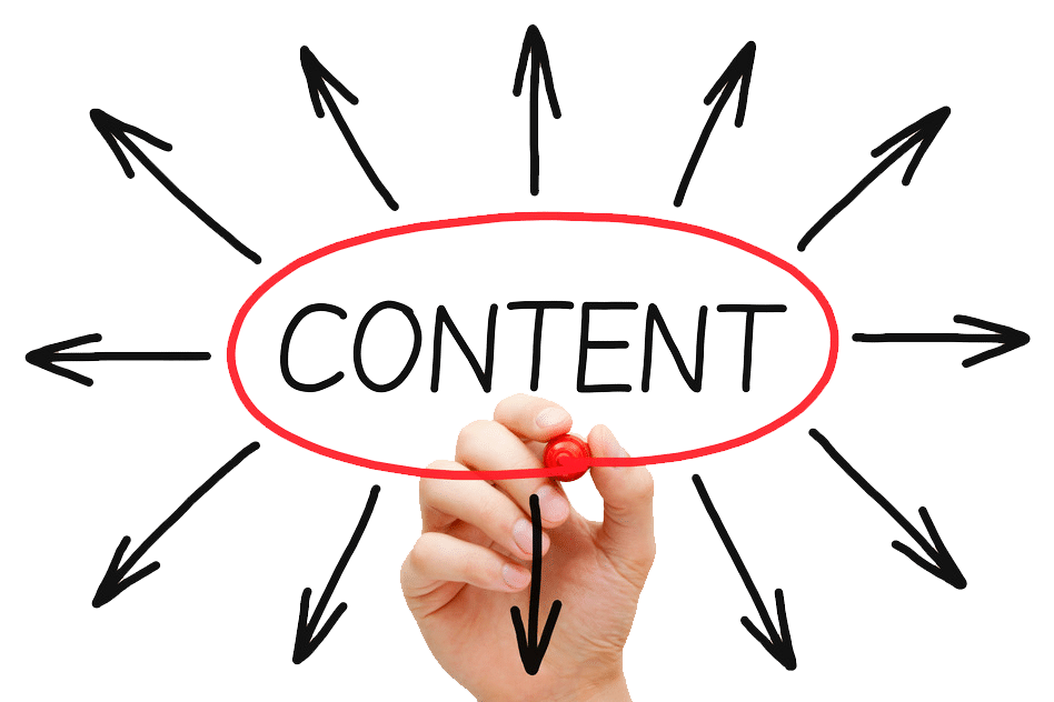 Content-Marketing---Syndication